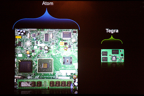 Tegra Mobile Internet Device