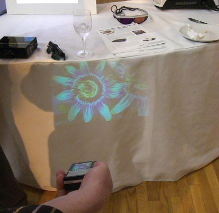 Проекторы в мобильных телефонах